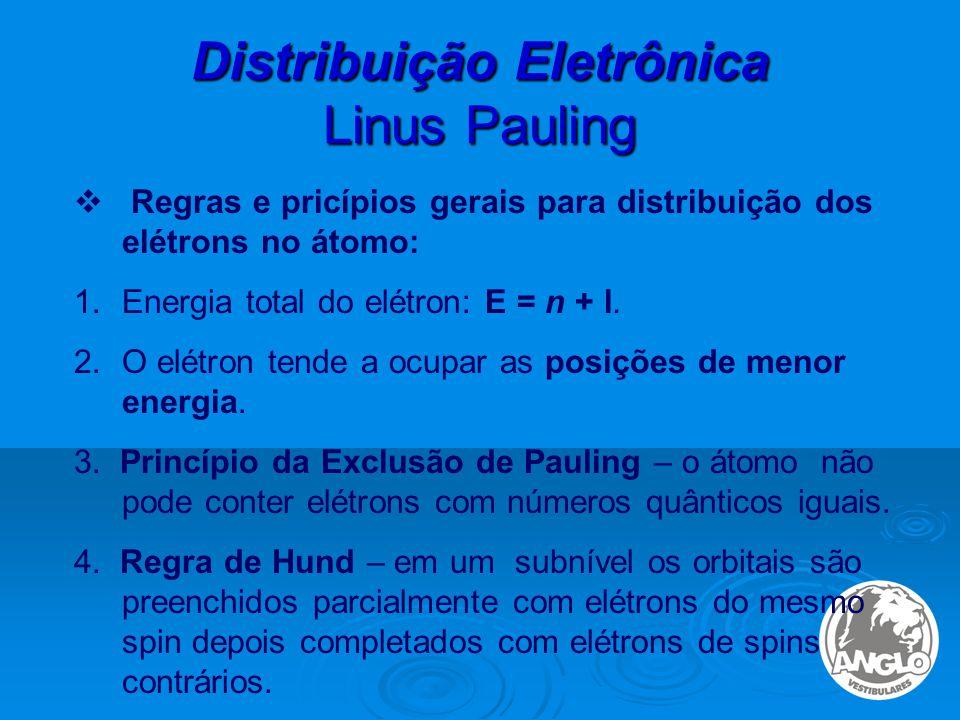 Distribuição Eletrônica Linus Pauling