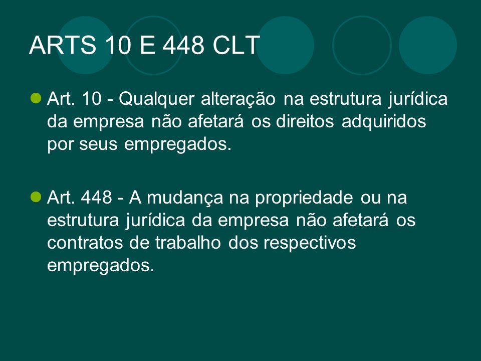 ARTS 10 E 448 CLT Art. 10 - Qualquer alteração na estrutura jurídica da empresa não afetará os direitos adquiridos por seus empregados.