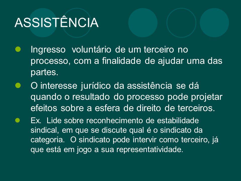 ASSISTÊNCIA Ingresso voluntário de um terceiro no processo, com a finalidade de ajudar uma das partes.