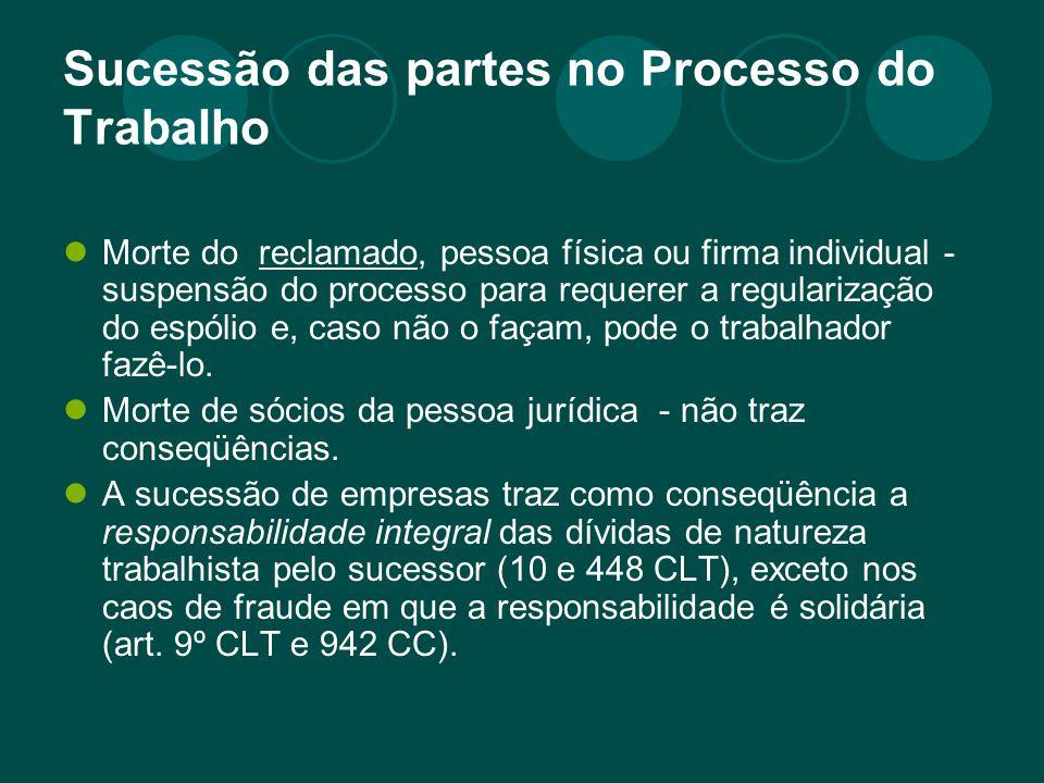 Sucessão das partes no Processo do Trabalho