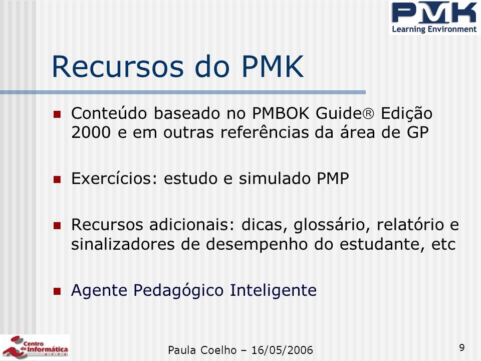Recursos do PMK Conteúdo baseado no PMBOK Guide Edição 2000 e em outras referências da área de GP.