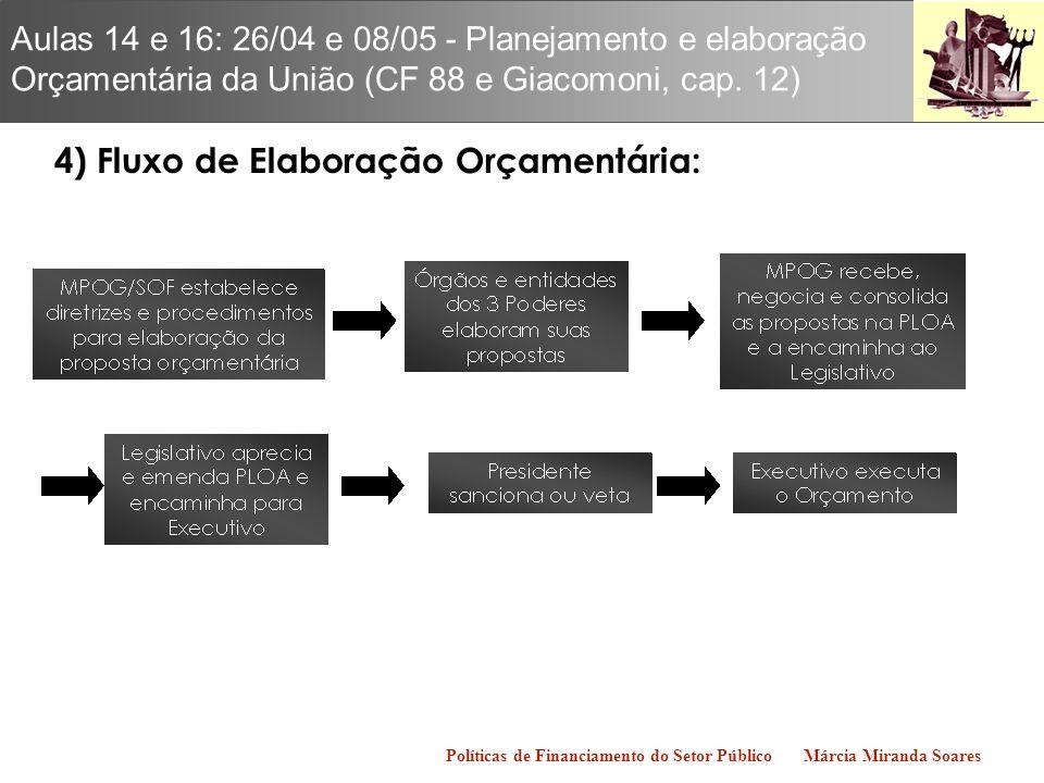 4) Fluxo de Elaboração Orçamentária: