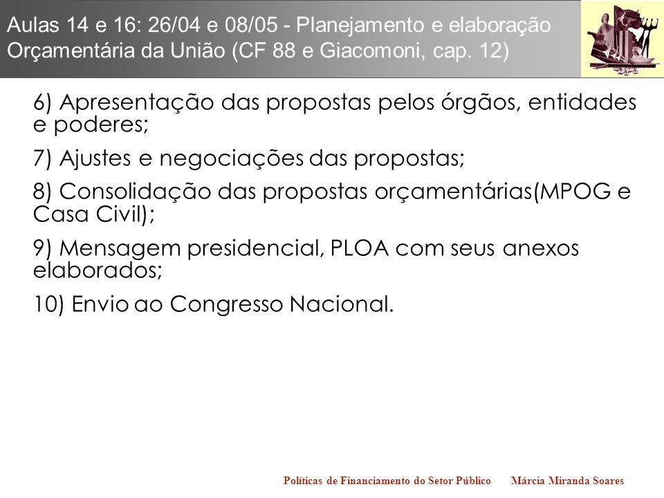 6) Apresentação das propostas pelos órgãos, entidades e poderes;