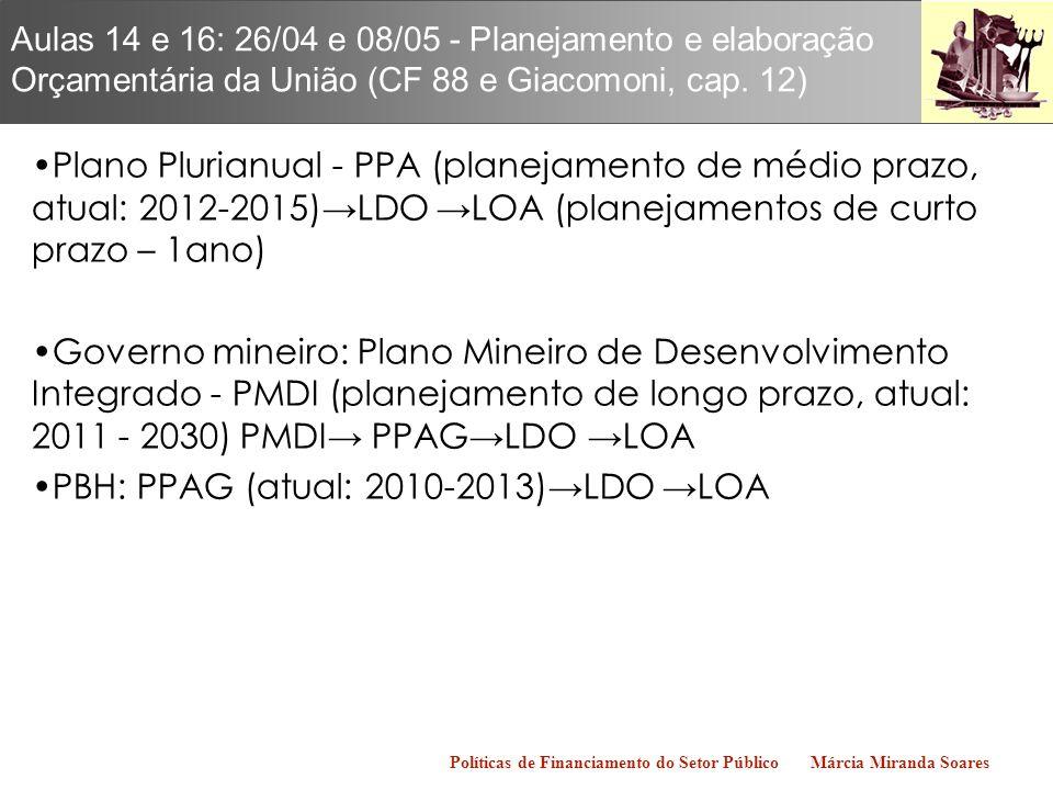 PBH: PPAG (atual: 2010-2013)→LDO →LOA