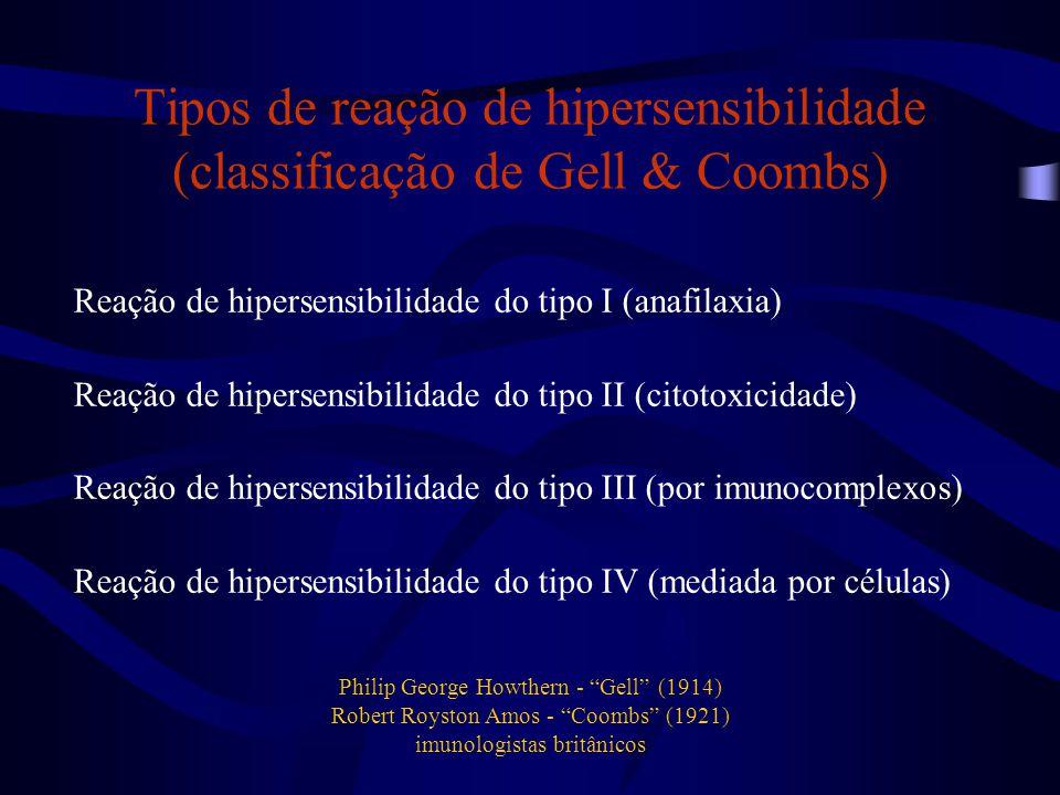 Tipos de reação de hipersensibilidade (classificação de Gell & Coombs)