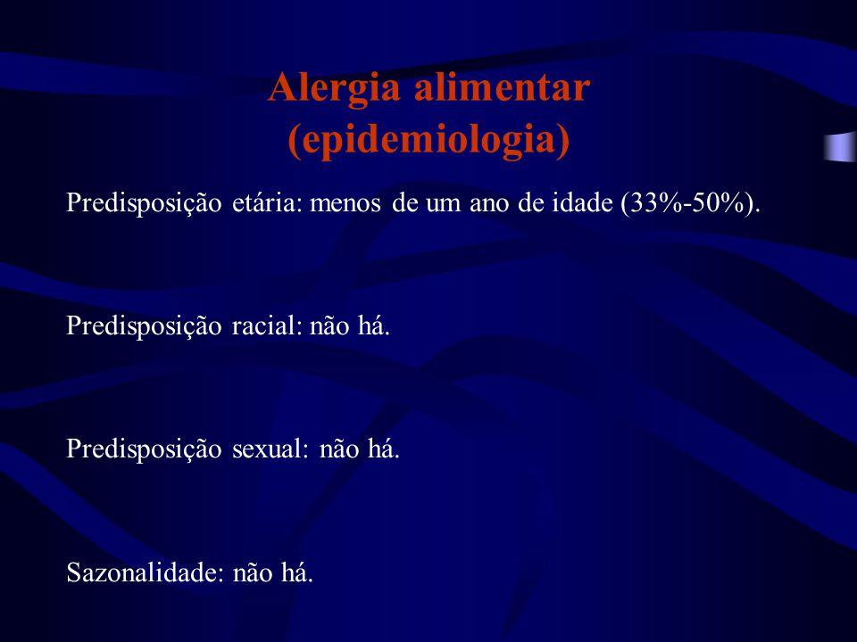Alergia alimentar (epidemiologia)