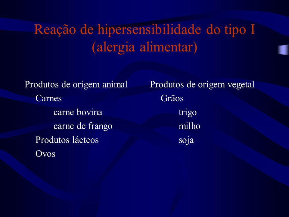 Reação de hipersensibilidade do tipo I (alergia alimentar)