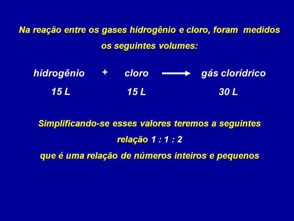 hidrogênio + cloro gás clorídrico 15 L 15 L 30 L