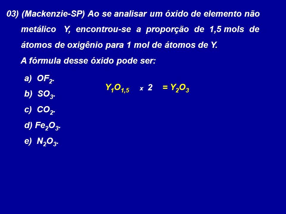 03) (Mackenzie-SP) Ao se analisar um óxido de elemento não