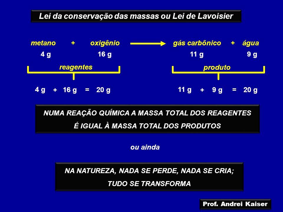 Lei da conservação das massas ou Lei de Lavoisier