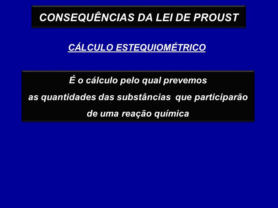 CONSEQUÊNCIAS DA LEI DE PROUST