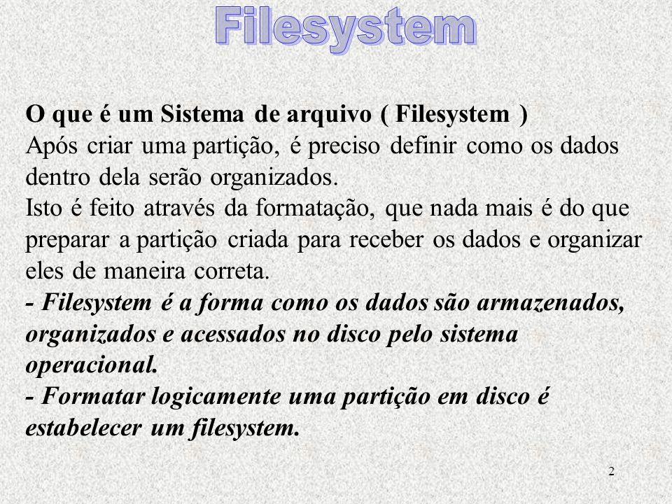 O que é um Sistema de arquivo ( Filesystem )