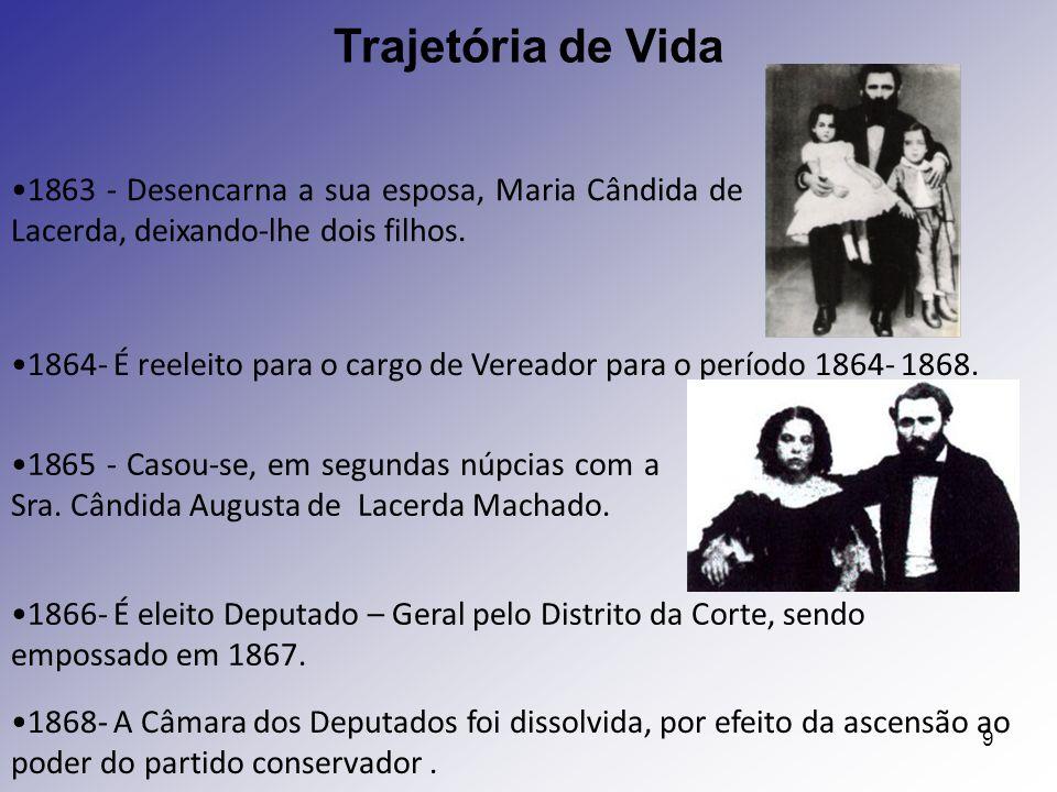 Trajetória de Vida 1863 - Desencarna a sua esposa, Maria Cândida de Lacerda, deixando-lhe dois filhos.