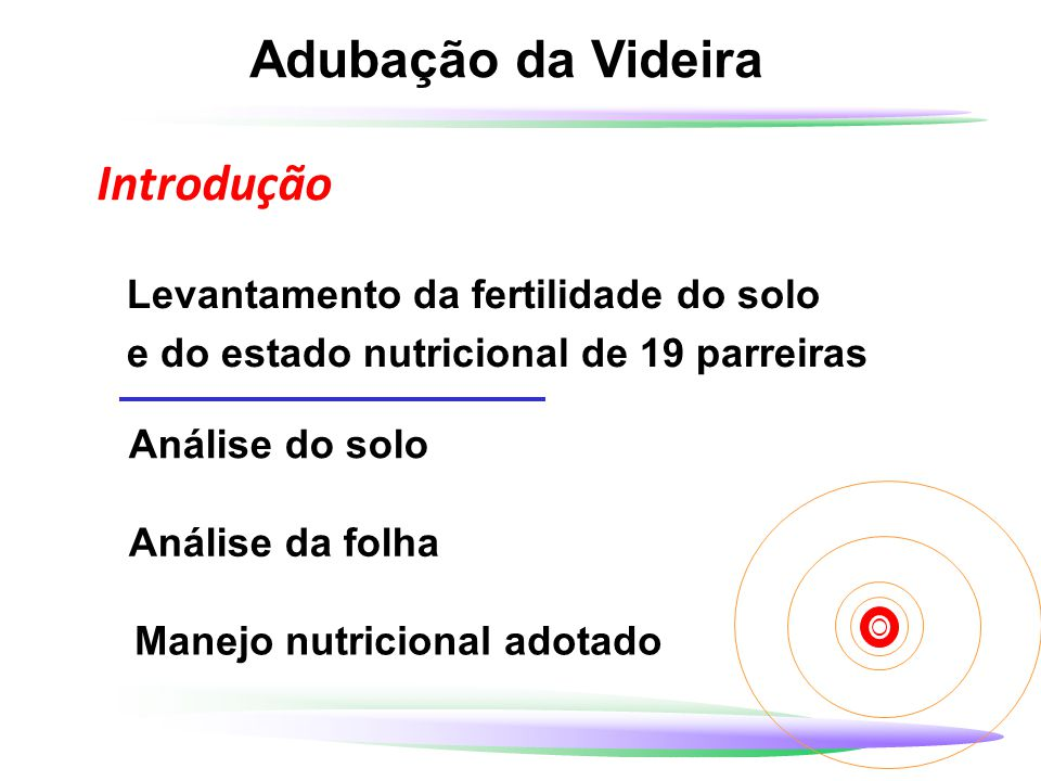 Adubação da Videira Introdução Levantamento da fertilidade do solo