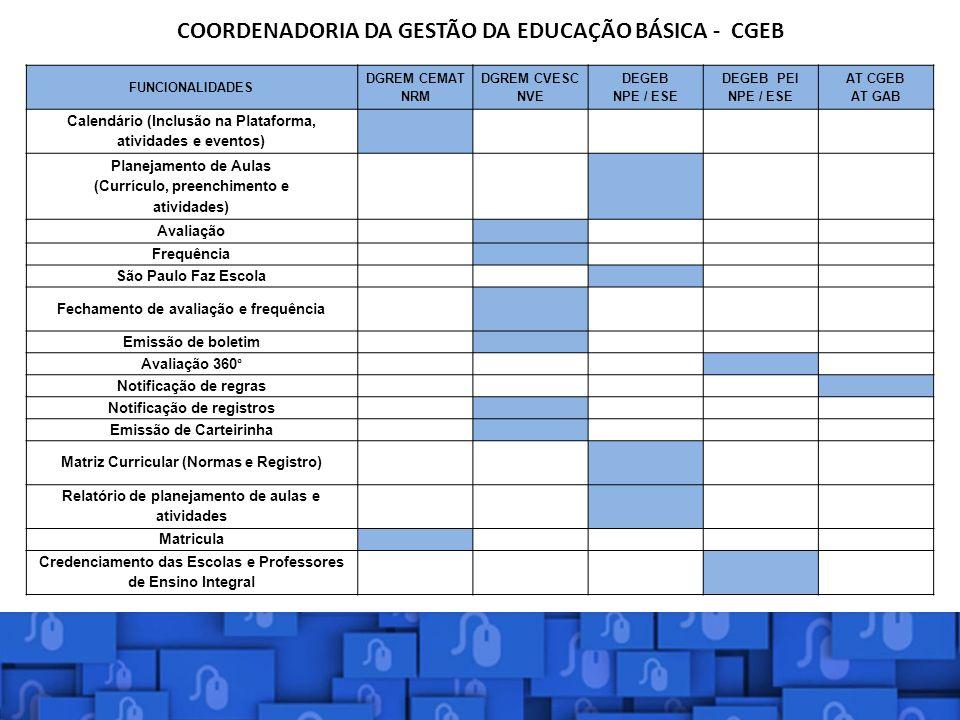 COORDENADORIA DA GESTÃO DA EDUCAÇÃO BÁSICA - CGEB