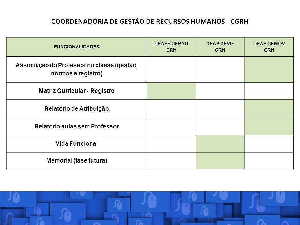 COORDENADORIA DE GESTÃO DE RECURSOS HUMANOS - CGRH