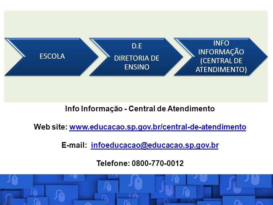 INFO INFORMAÇÃO (CENTRAL DE ATENDIMENTO)