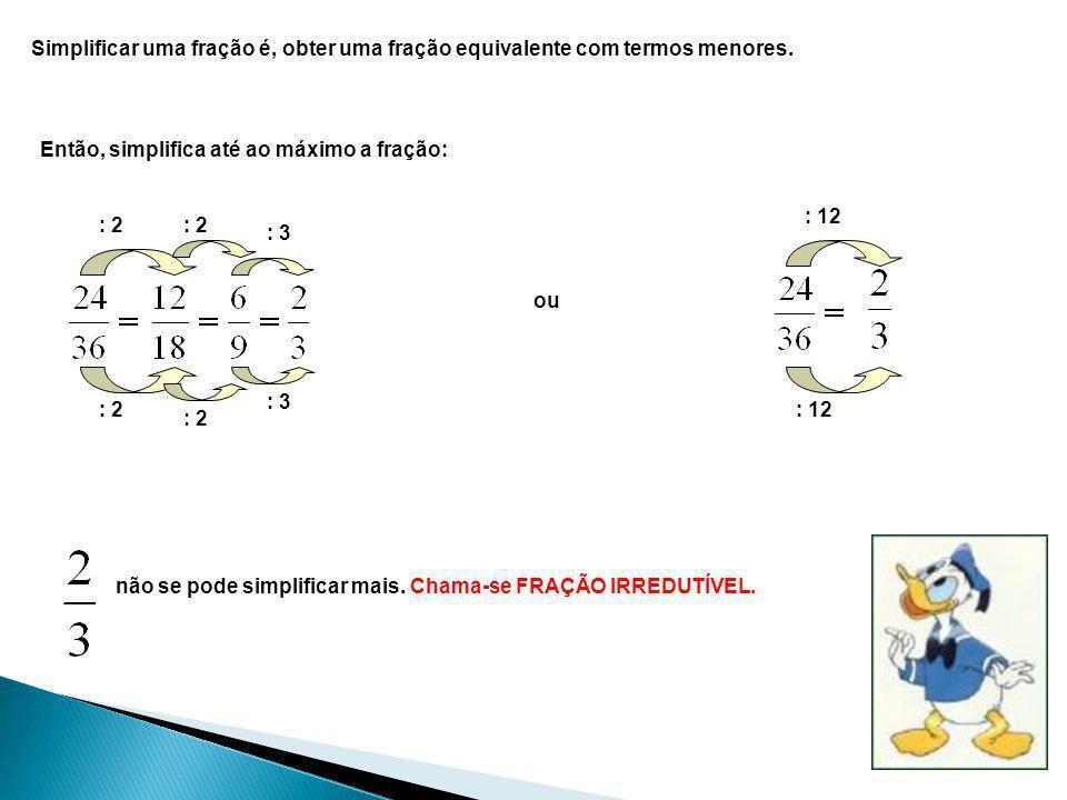 Simplificar uma fração é, obter uma fração equivalente com termos menores.