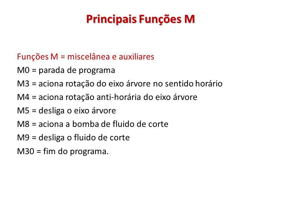 Principais Funções M