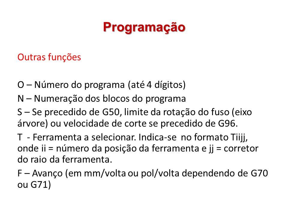 Programação Outras funções O – Número do programa (até 4 dígitos)