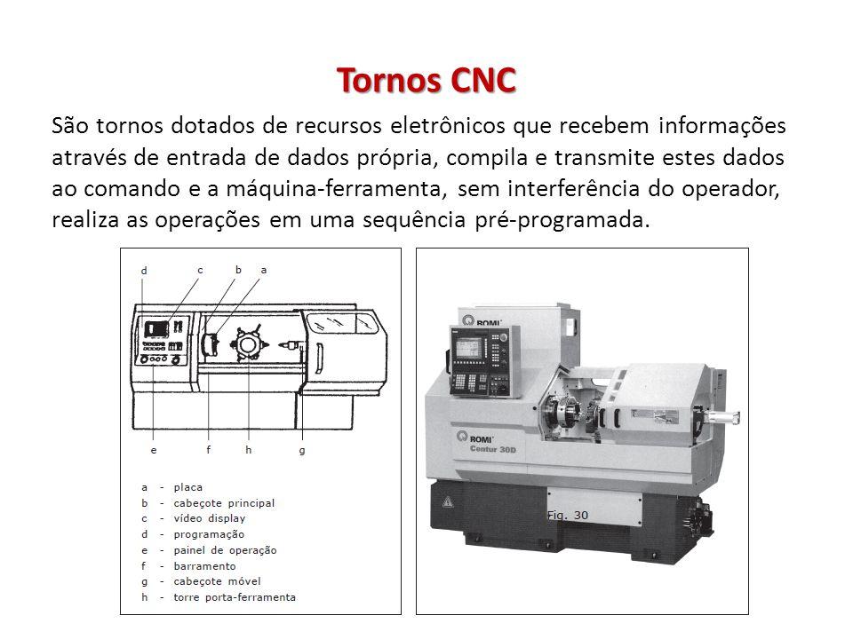 Tornos CNC