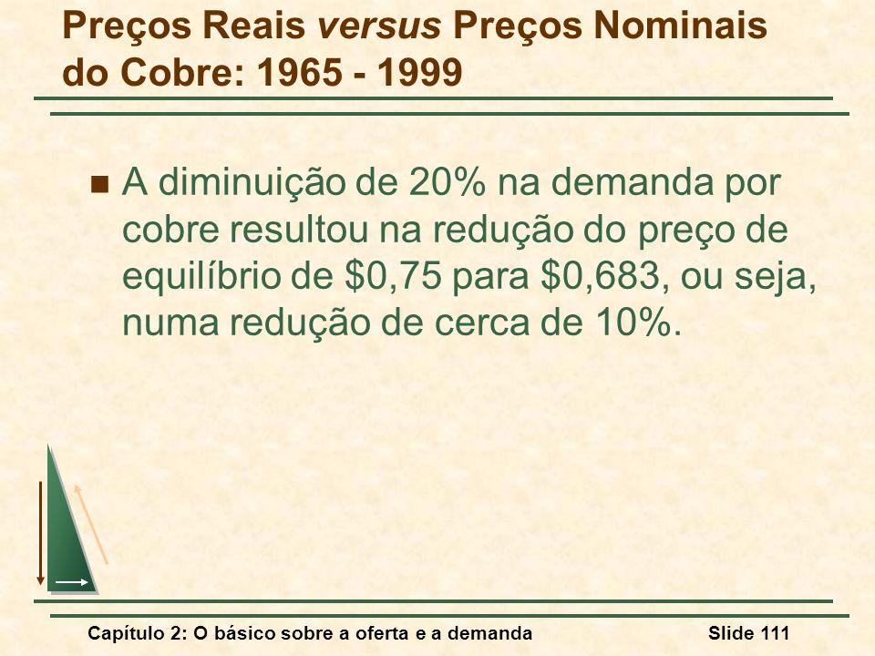 Preços Reais versus Preços Nominais do Cobre: 1965 - 1999