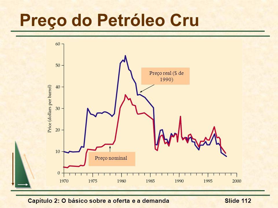Preço do Petróleo Cru Capítulo 2: O básico sobre a oferta e a demanda