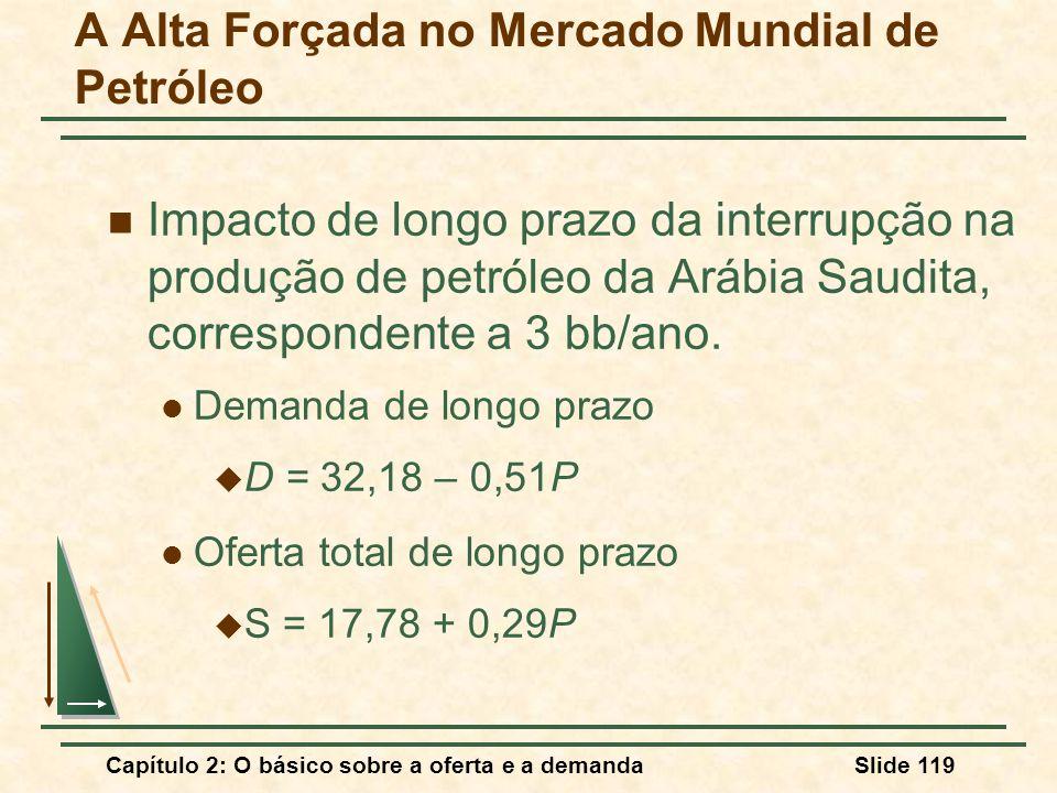 A Alta Forçada no Mercado Mundial de Petróleo