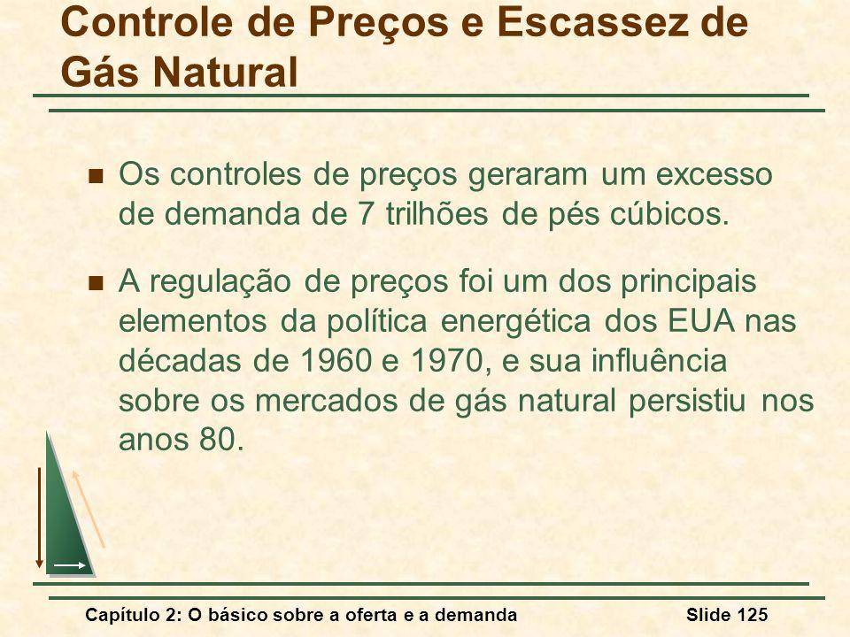 Controle de Preços e Escassez de Gás Natural