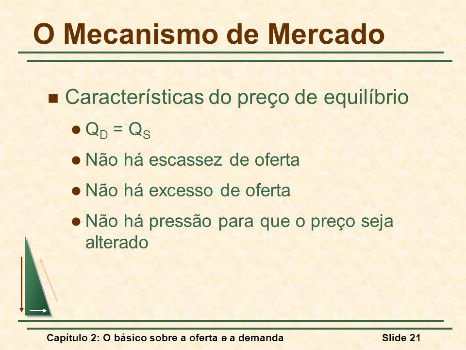 O Mecanismo de Mercado Características do preço de equilíbrio QD = QS