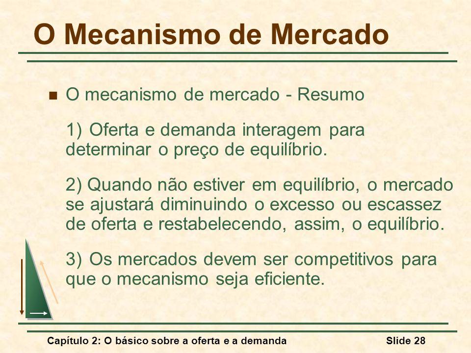 O Mecanismo de Mercado O mecanismo de mercado - Resumo