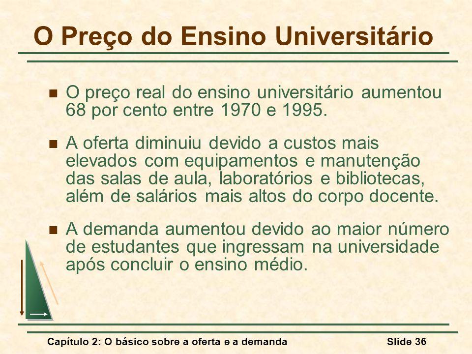 O Preço do Ensino Universitário