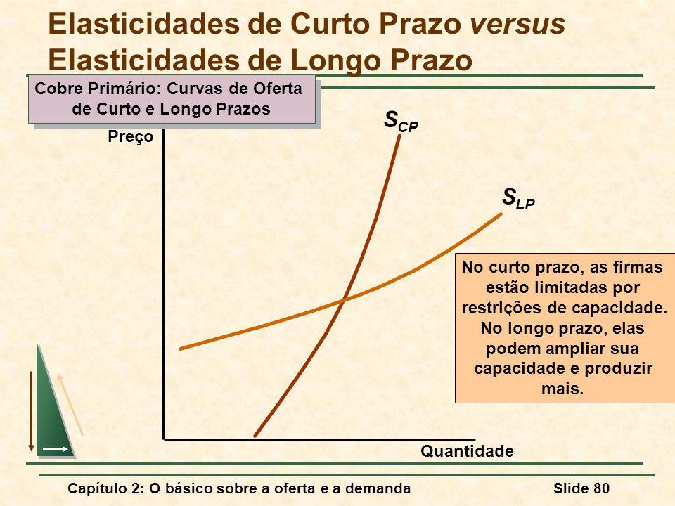 Elasticidades de Curto Prazo versus Elasticidades de Longo Prazo