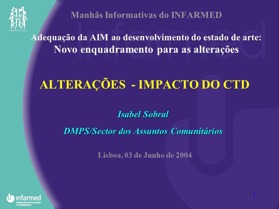 ALTERAÇÕES - IMPACTO DO CTD DMPS/Sector dos Assuntos Comunitários