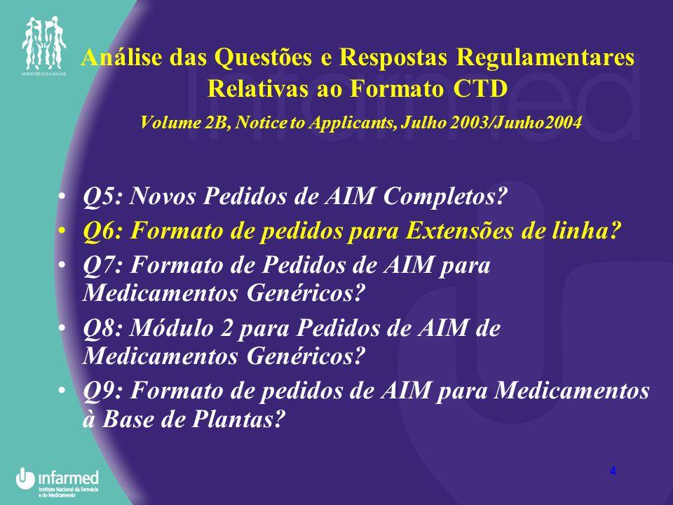 Análise das Questões e Respostas Regulamentares Relativas ao Formato CTD Volume 2B, Notice to Applicants, Julho 2003/Junho2004