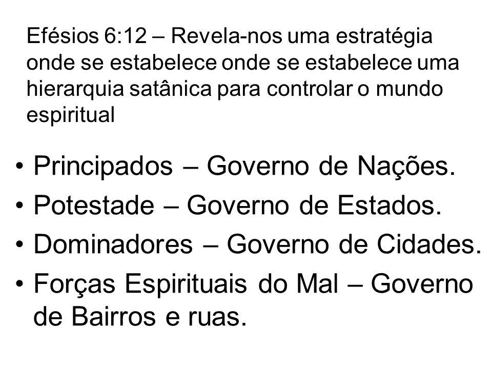 Principados – Governo de Nações. Potestade – Governo de Estados.