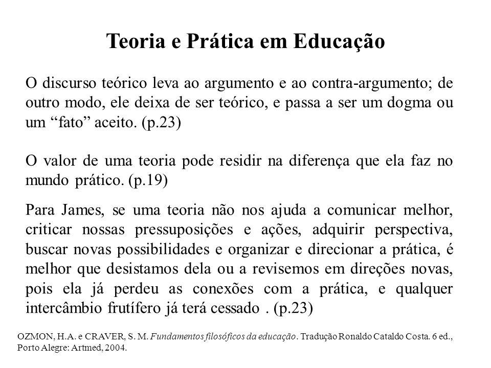 Teoria e Prática em Educação