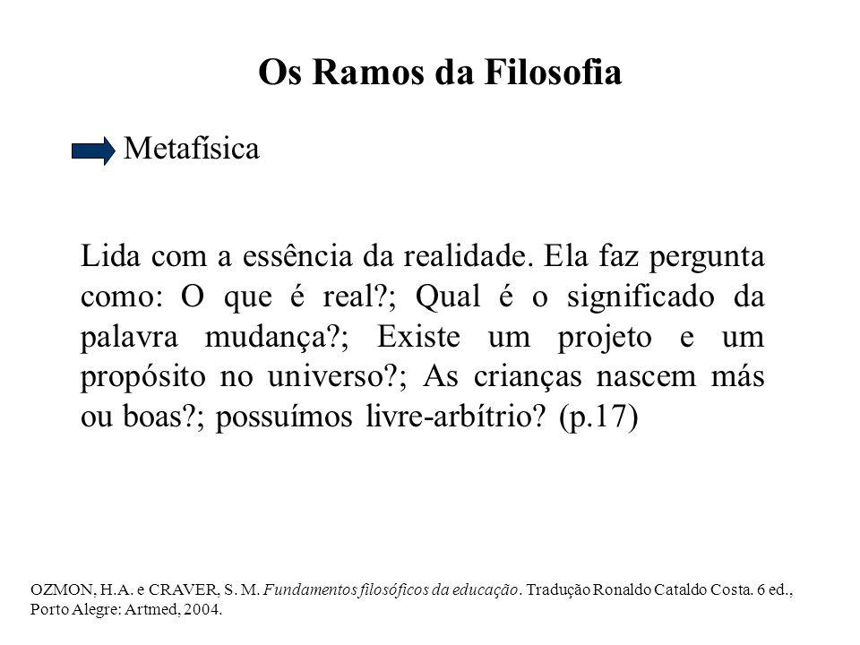 Os Ramos da Filosofia Metafísica