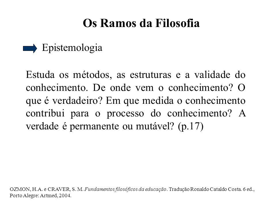 Os Ramos da Filosofia Epistemologia