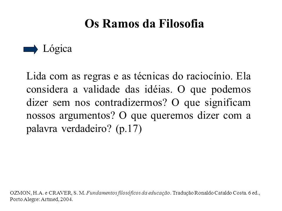 Os Ramos da Filosofia Lógica