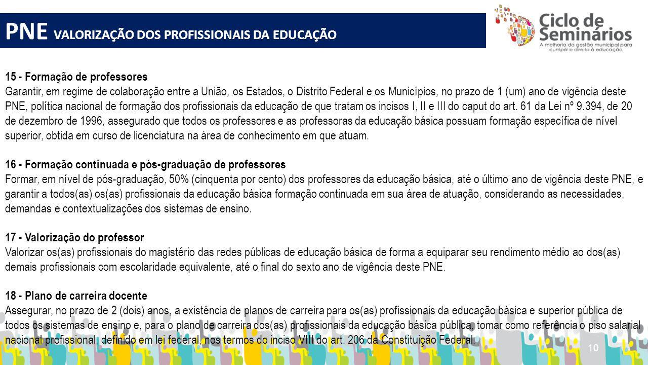 PNE VALORIZAÇÃO DOS PROFISSIONAIS DA EDUCAÇÃO