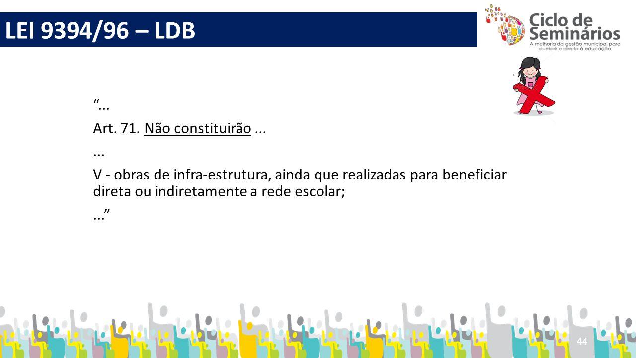 LEI 9394/96 – LDB