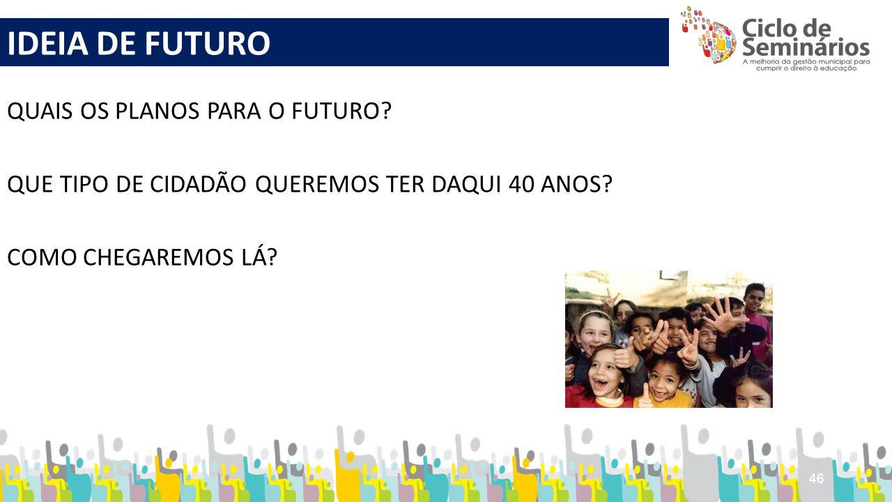 IDEIA DE FUTURO QUAIS OS PLANOS PARA O FUTURO. QUE TIPO DE CIDADÃO QUEREMOS TER DAQUI 40 ANOS.