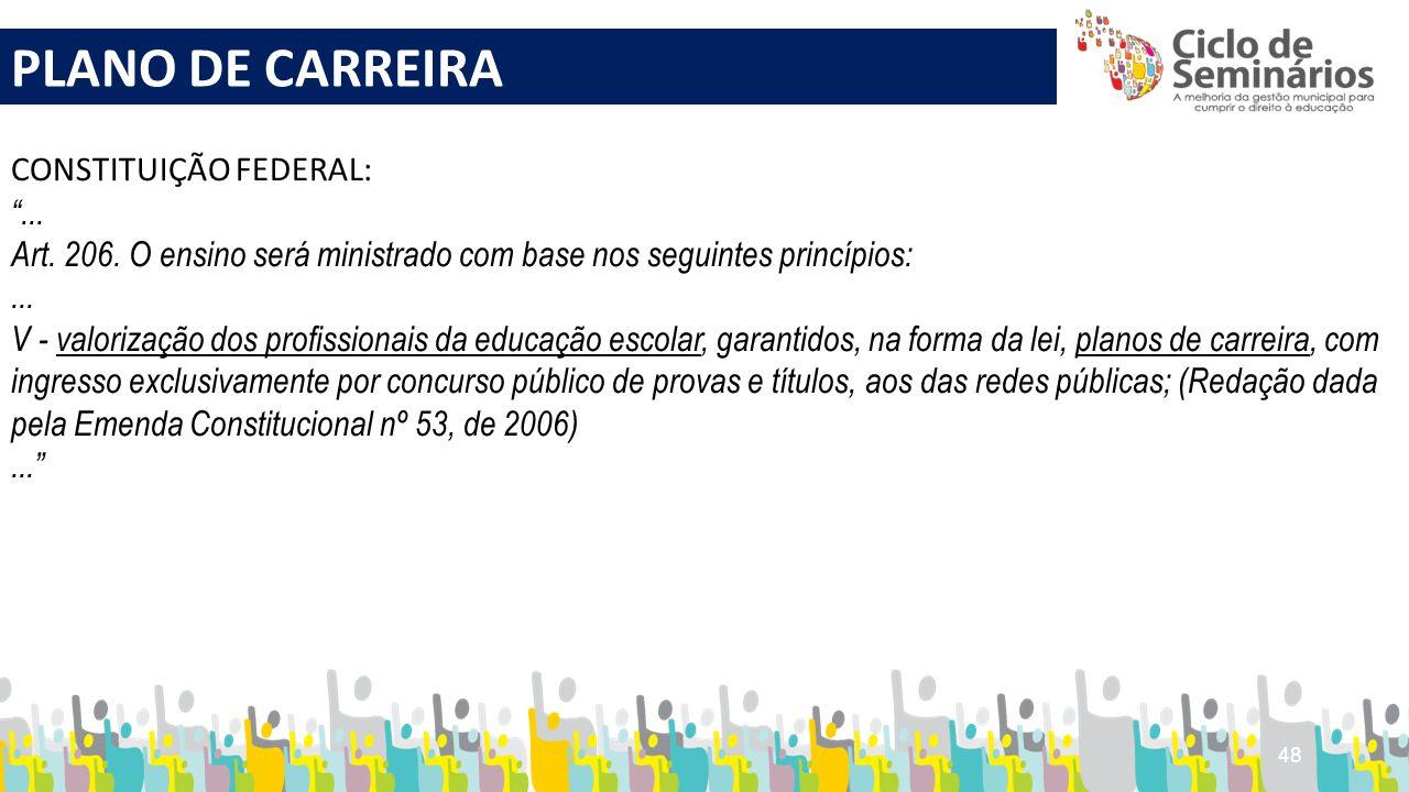 PLANO DE CARREIRA CONSTITUIÇÃO FEDERAL: ...
