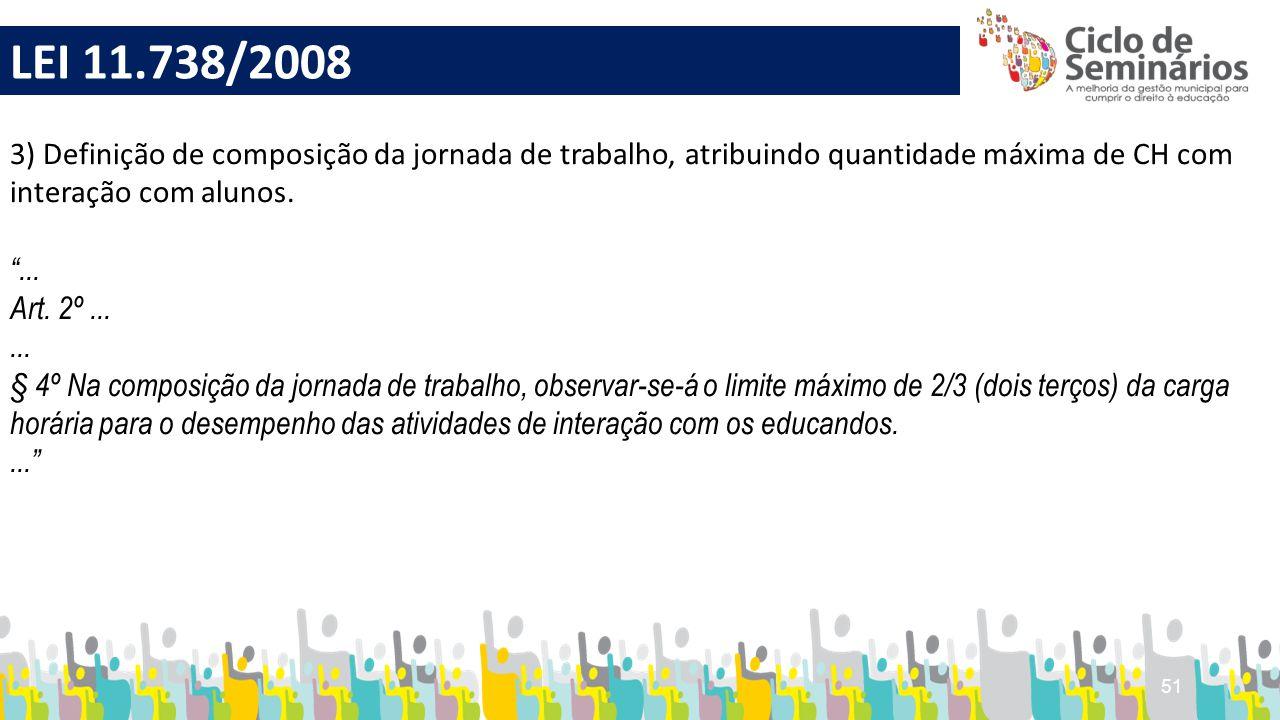 LEI 11.738/2008 3) Definição de composição da jornada de trabalho, atribuindo quantidade máxima de CH com interação com alunos.