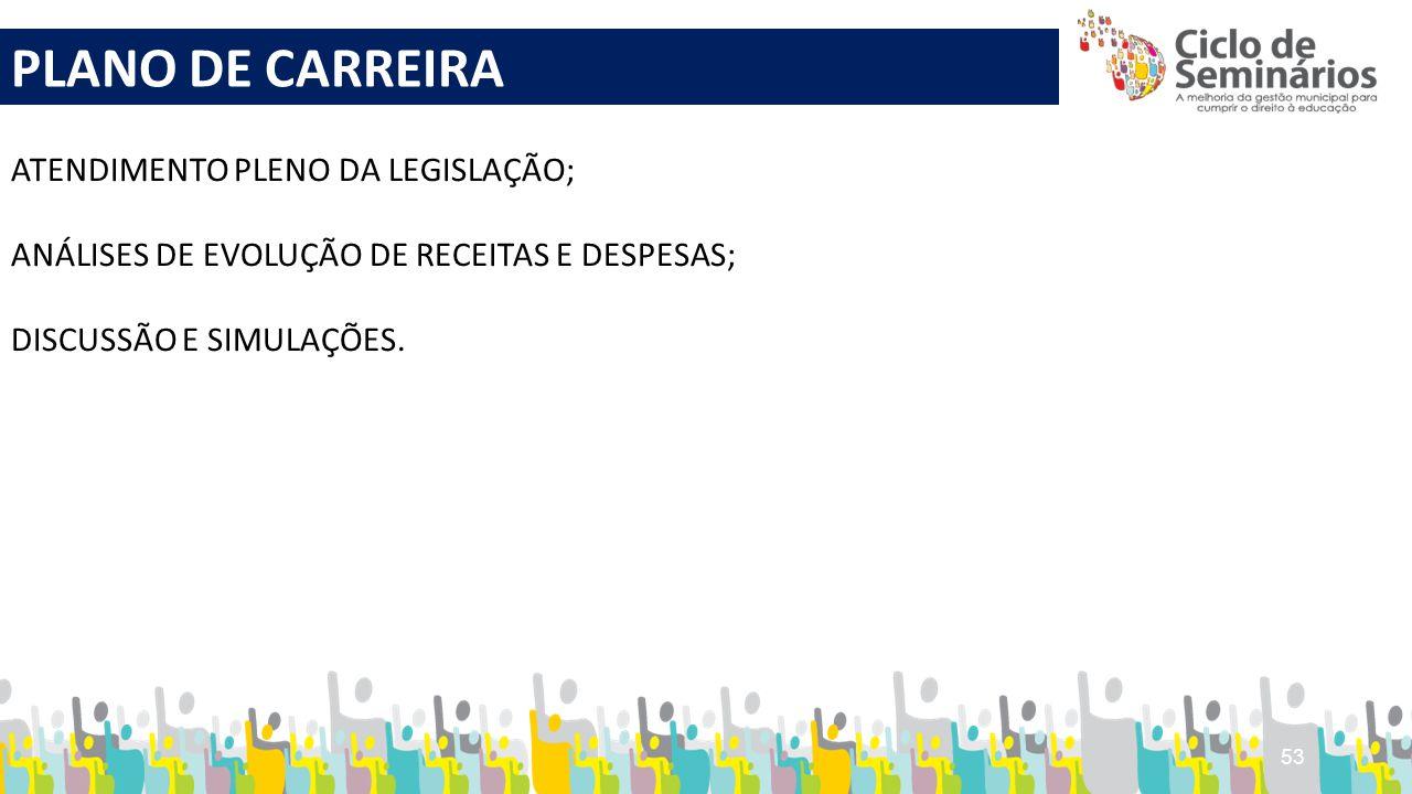 PLANO DE CARREIRA ATENDIMENTO PLENO DA LEGISLAÇÃO;