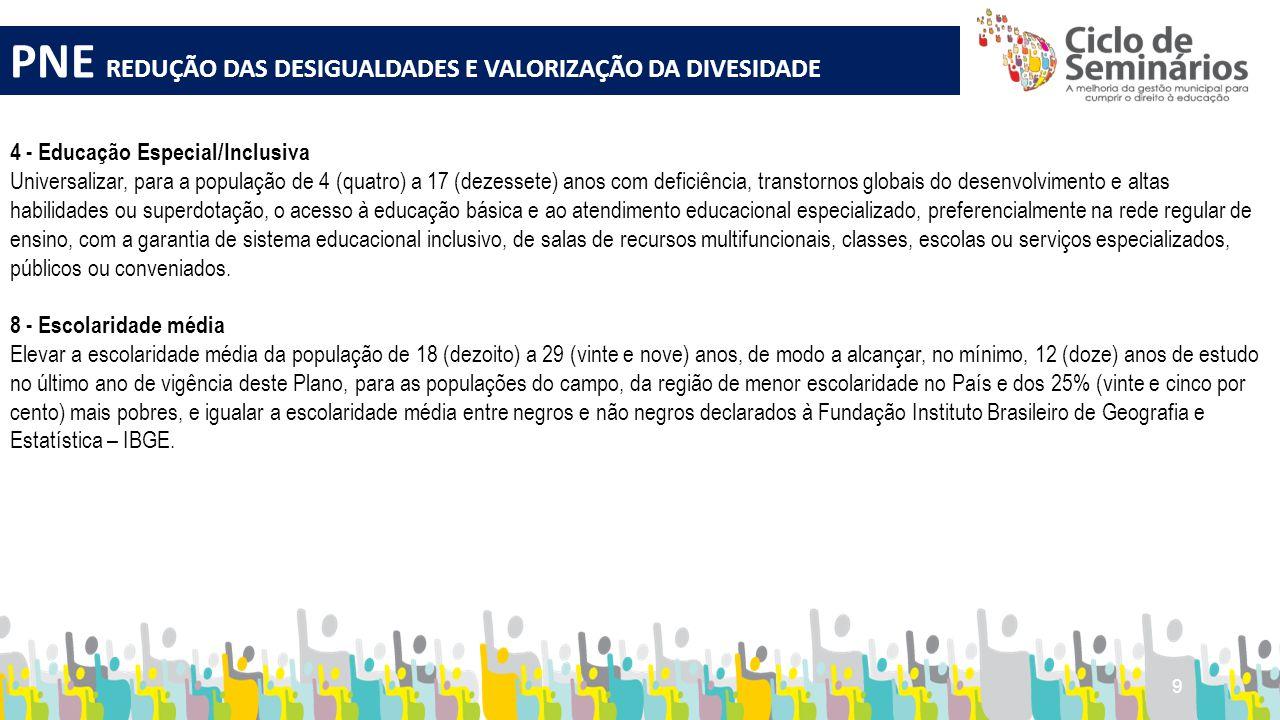 PNE REDUÇÃO DAS DESIGUALDADES E VALORIZAÇÃO DA DIVESIDADE