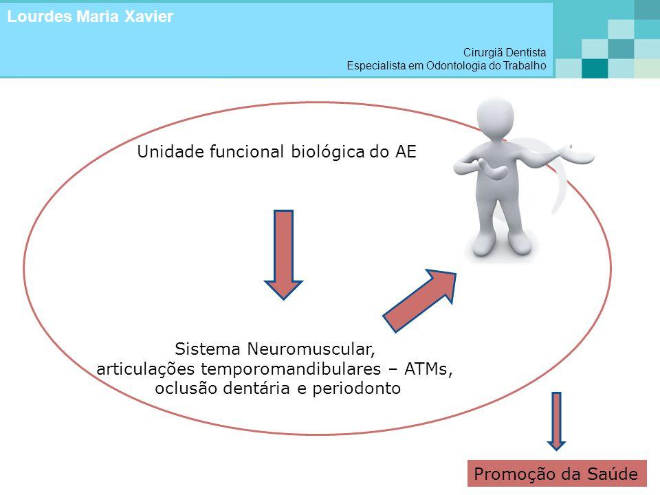 Unidade funcional biológica do AE