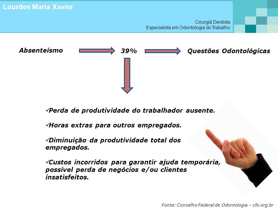 Lourdes Maria Xavier Absenteísmo 39% Questões Odontológicas