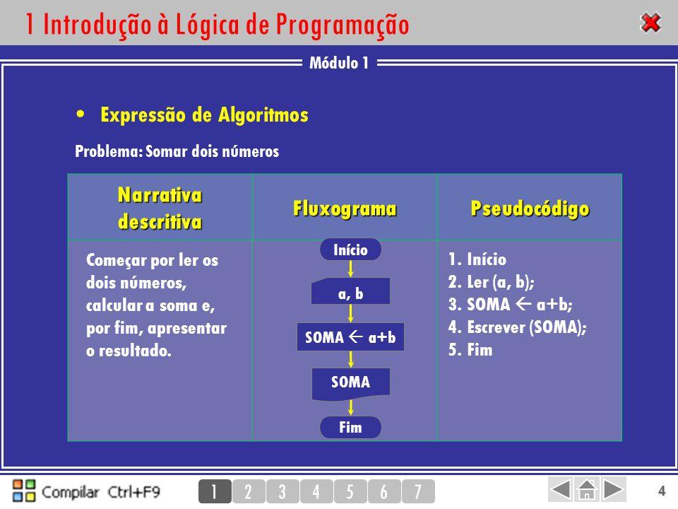1 Introdução à Lógica de Programação